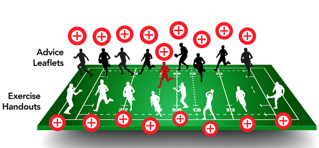 Rugby Injuries advice information in biggleswade